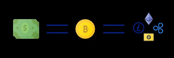 how do you actually start trading Bitcoin