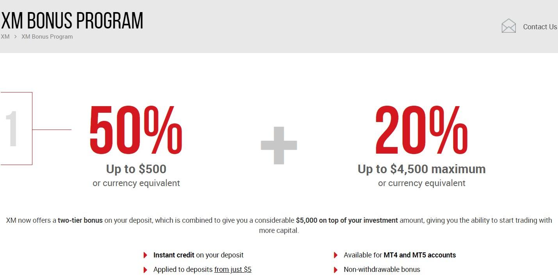 XM deposit bonus review