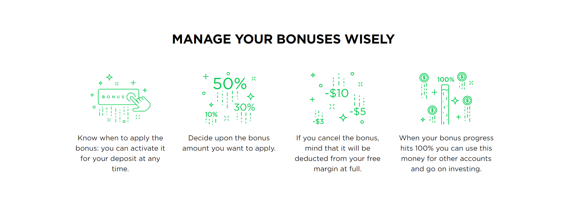 OctaFX bonus benefits